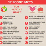 12 Foody Facts for Healthy Heart