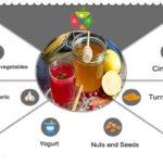 Immunity Boosting Foods During Winter Season