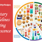 Dietary Guidelines during Adolescence