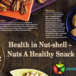 Health in Nut-shell – Nuts A Healthy Snack