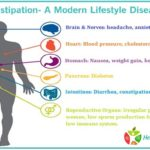 Constipation – A Modern Lifestyle Disease