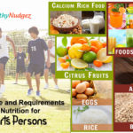 Importance and Requirements of Nutrition for Sports Persons